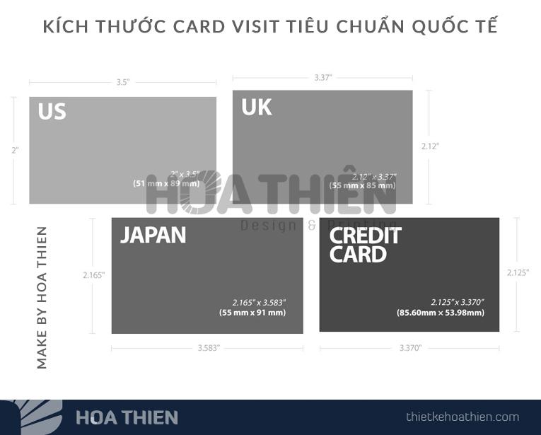 quy trình thiết kế card vist
