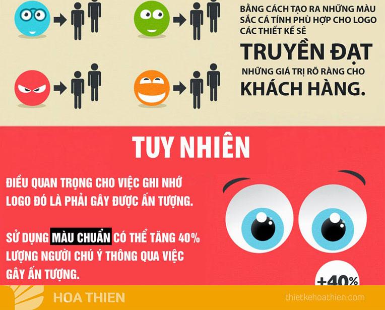 mau thiet ke infographic