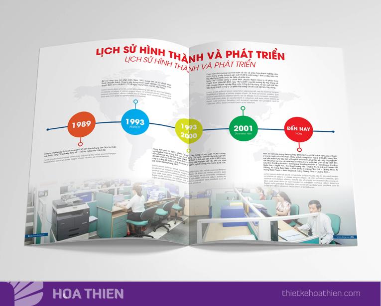 Thiet ke Profile – portfolio chuyen nghiep